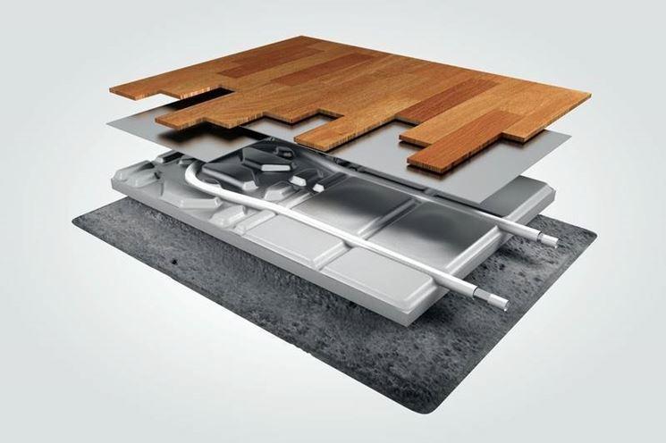 impianto-termico-a-pavimento_NG3