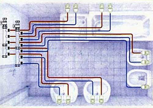 Schema impianto idrico bagno for Tubi di acqua calda sanitaria
