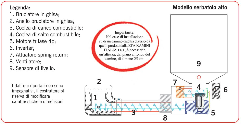 serbatoio_multifuel